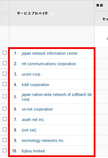 GoogleAnalytics サービスプロバイダの確認